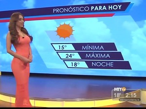 Forecast With The Hottest Weather Girl Ever!